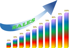 Kindle Sales Statistics Made Easy by KDPulse
