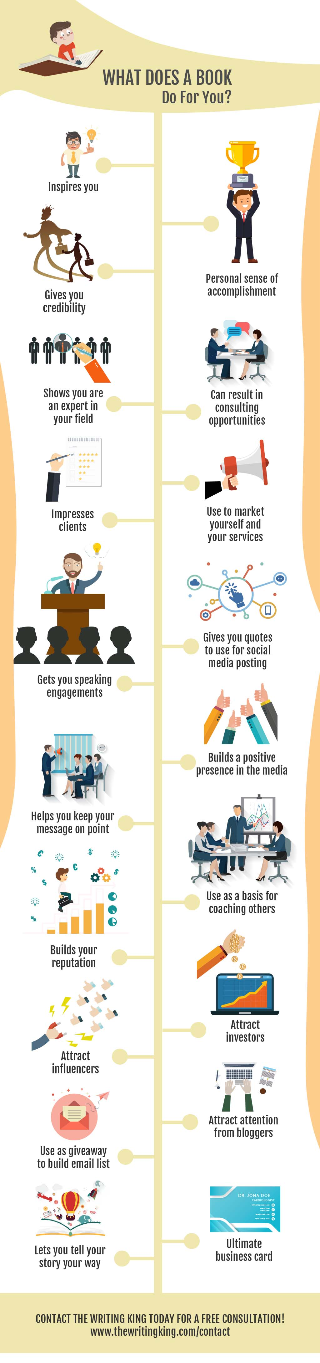 What does a book do for you? infographic screen